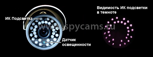 MD606 ИК-подсветка