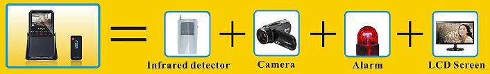 Камера-видеорегистратор с датчиком движения