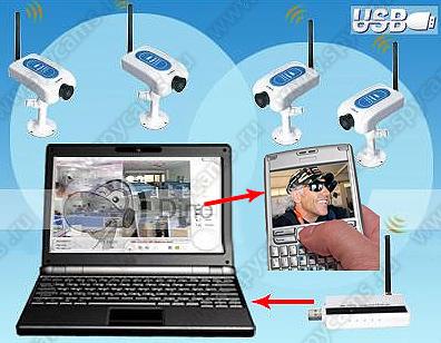 Беспроводная система видеонаблюдения Kvadro-Hammy «HOME»
