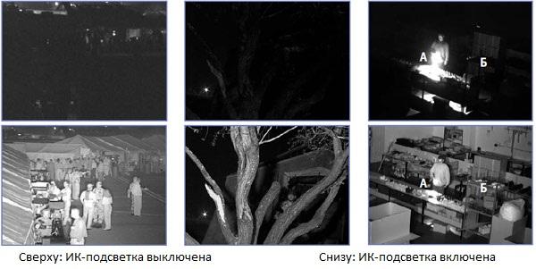 Как сделать ик-подсветку для камеры