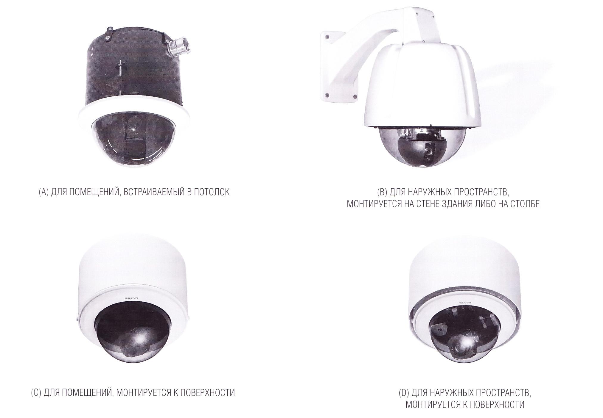 Ip камера с записью на nas