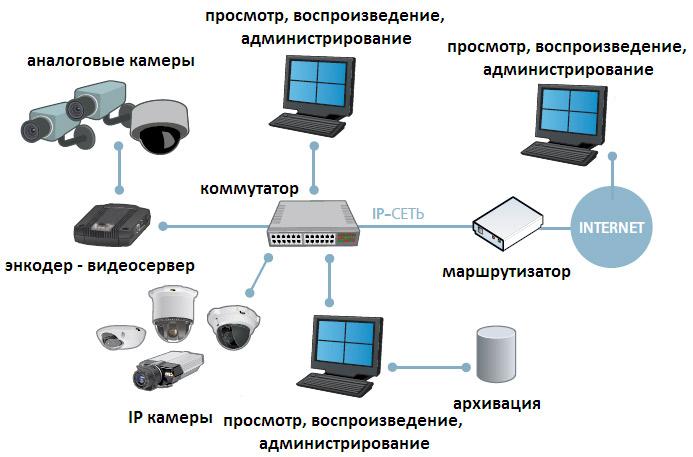 формат съемки на видеорегистраторах