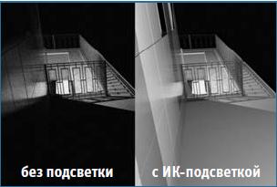 Ик подсветка для камеры своими руками фото